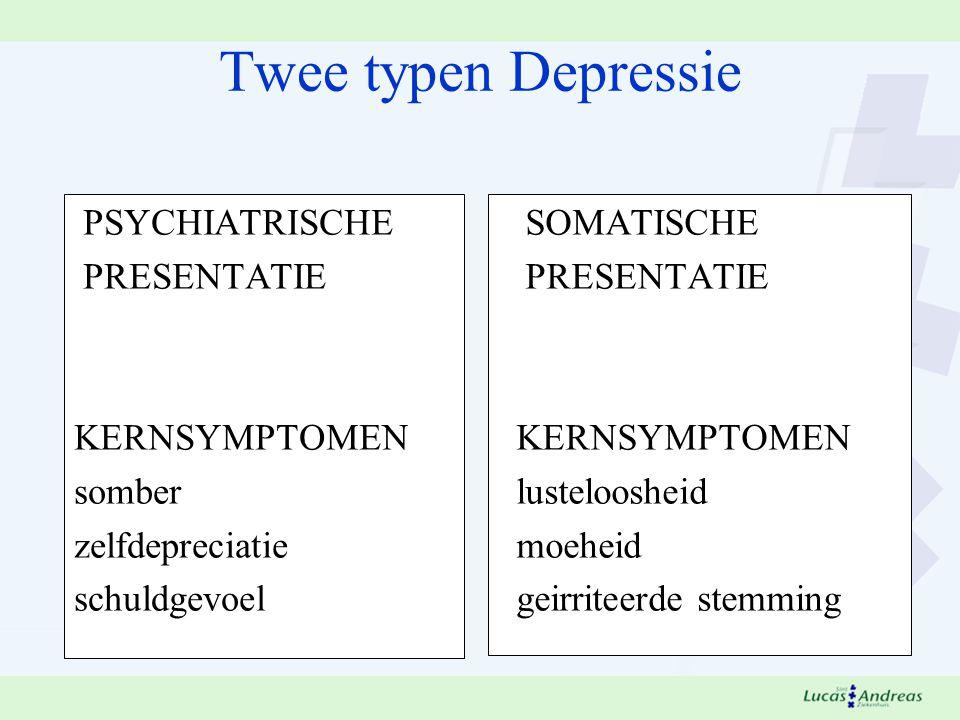 Twee typen Depressie PSYCHIATRISCHE PRESENTATIE KERNSYMPTOMEN somber zelfdepreciatie schuldgevoel SOMATISCHE PRESENTATIE KERNSYMPTOMEN lusteloosheid moeheid geirriteerde stemming