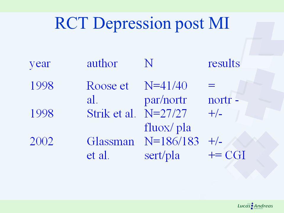 RCT Depression post MI