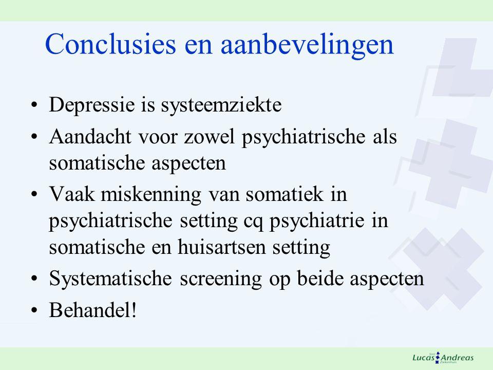 Conclusies en aanbevelingen Depressie is systeemziekte Aandacht voor zowel psychiatrische als somatische aspecten Vaak miskenning van somatiek in psychiatrische setting cq psychiatrie in somatische en huisartsen setting Systematische screening op beide aspecten Behandel!