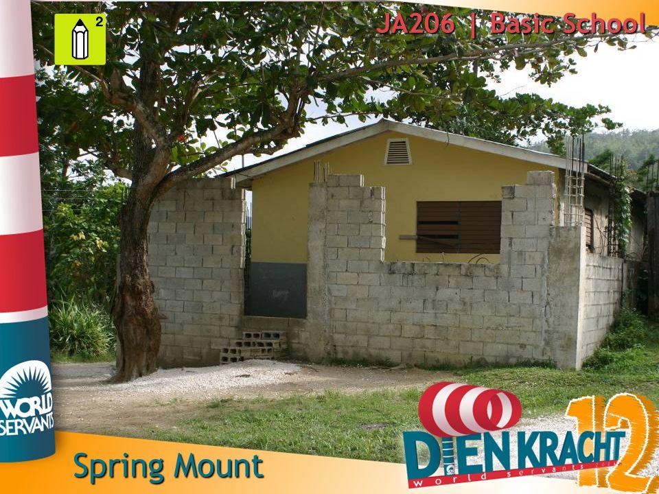 Spring Mount