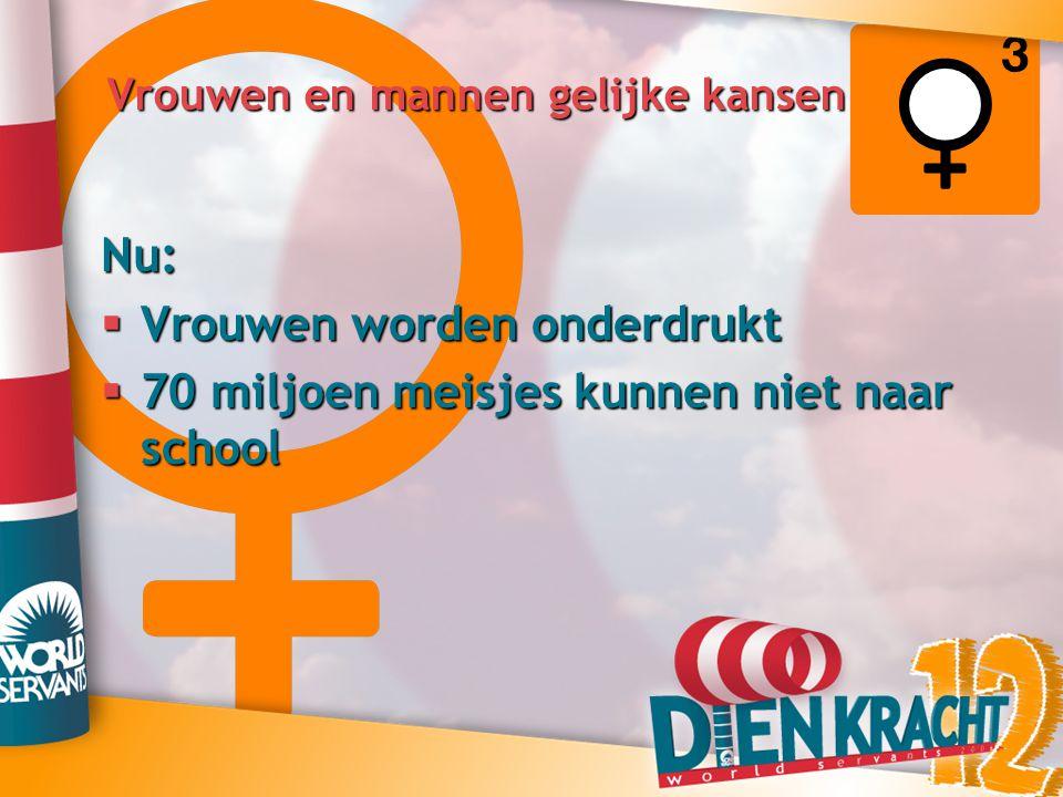 Vrouwen en mannen gelijke kansen Nu:  Vrouwen worden onderdrukt  70 miljoen meisjes kunnen niet naar school