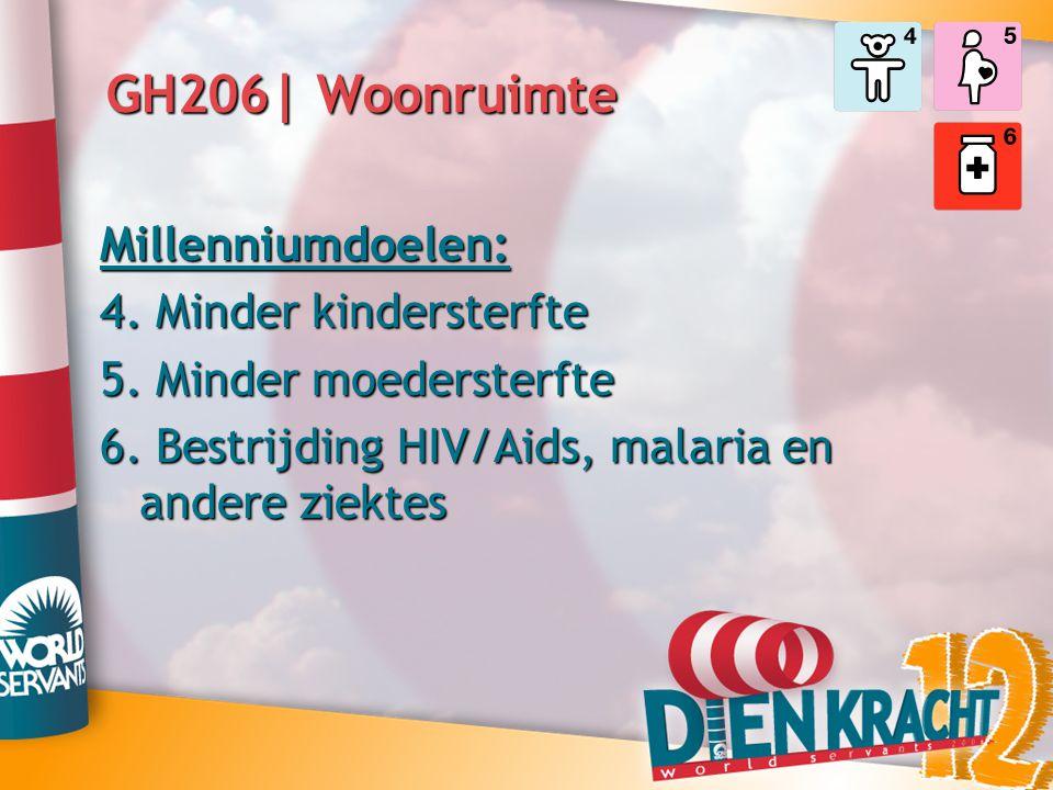 GH206| Woonruimte Millenniumdoelen: 4. Minder kindersterfte 5. Minder moedersterfte 6. Bestrijding HIV/Aids, malaria en andere ziektes
