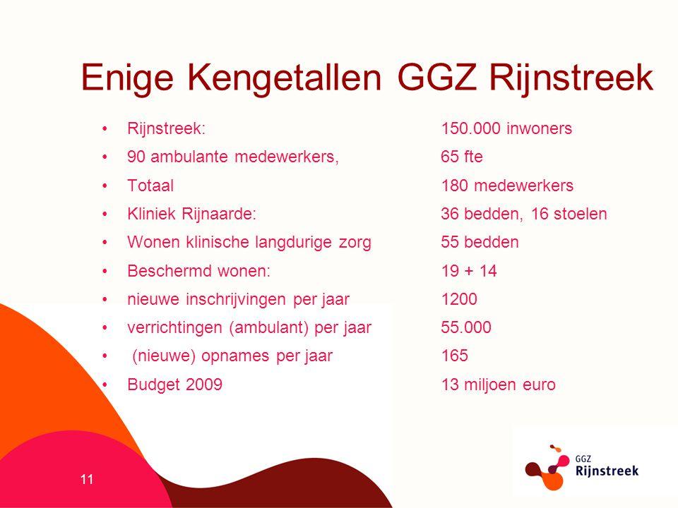 11 Enige Kengetallen GGZ Rijnstreek Rijnstreek: 150.000 inwoners 90 ambulante medewerkers, 65 fte Totaal 180 medewerkers Kliniek Rijnaarde: 36 bedden,