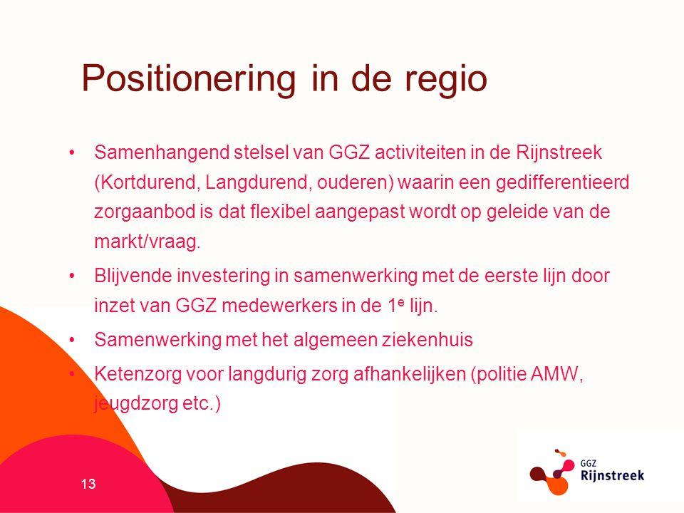13 Positionering in de regio Samenhangend stelsel van GGZ activiteiten in de Rijnstreek (Kortdurend, Langdurend, ouderen) waarin een gedifferentieerd