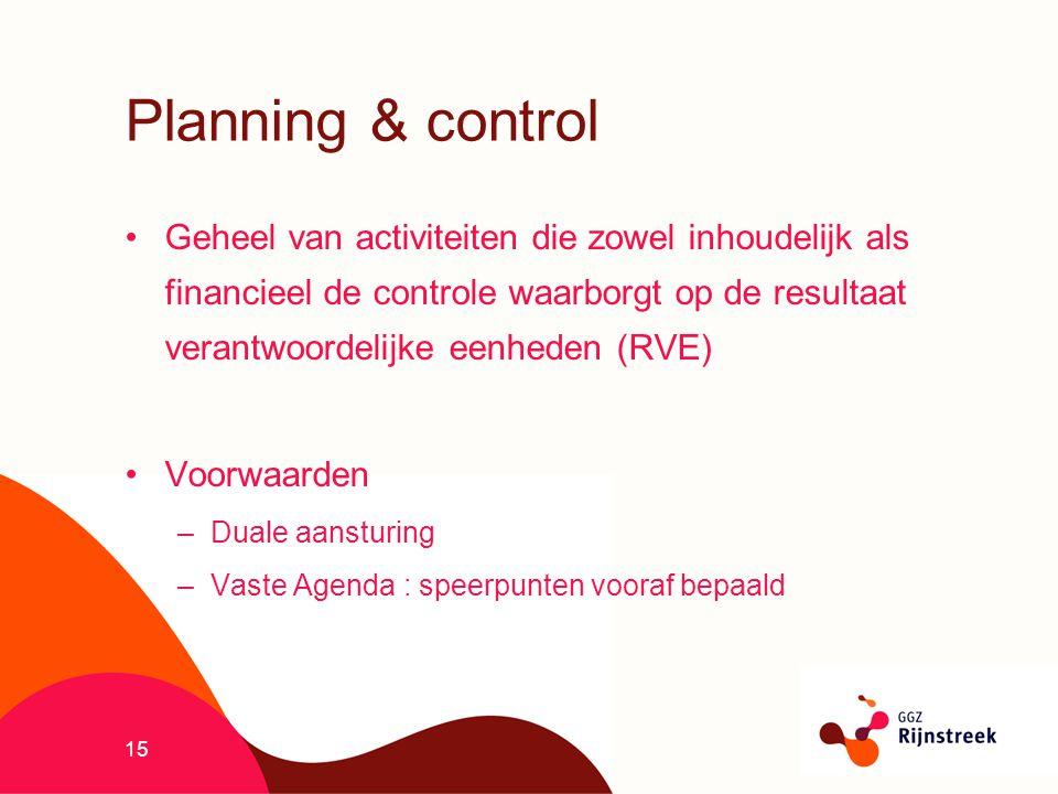 15 Planning & control Geheel van activiteiten die zowel inhoudelijk als financieel de controle waarborgt op de resultaat verantwoordelijke eenheden (R