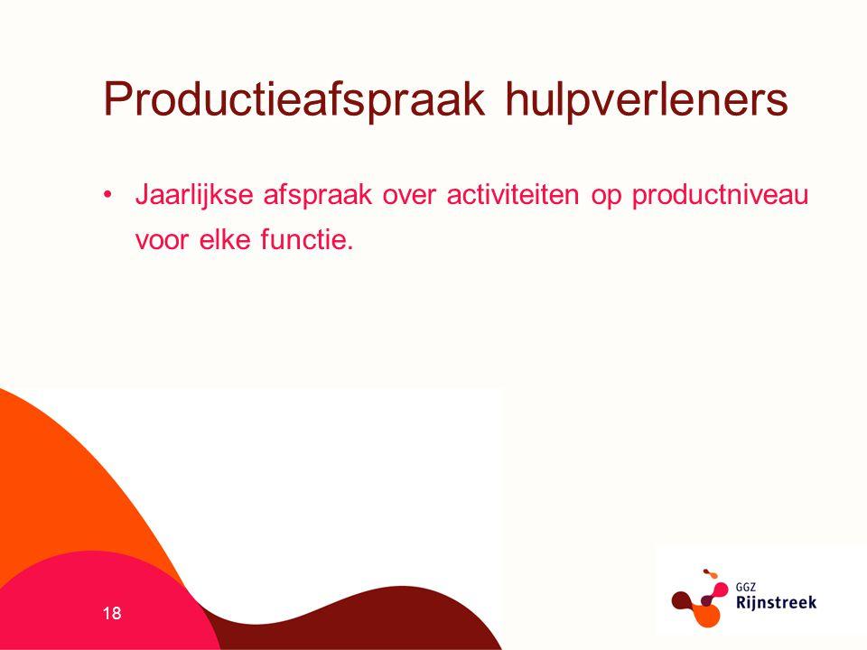 18 Productieafspraak hulpverleners Jaarlijkse afspraak over activiteiten op productniveau voor elke functie.