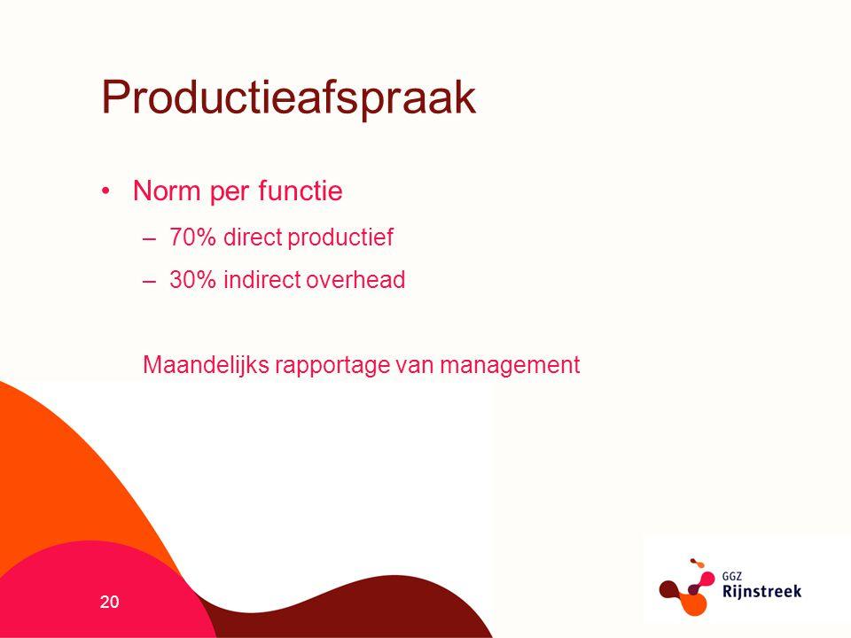 20 Productieafspraak Norm per functie –70% direct productief –30% indirect overhead Maandelijks rapportage van management