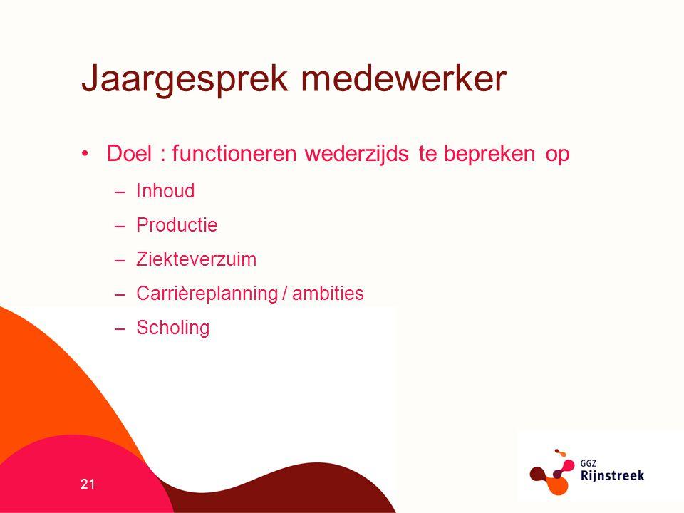 21 Jaargesprek medewerker Doel : functioneren wederzijds te bepreken op –Inhoud –Productie –Ziekteverzuim –Carrièreplanning / ambities –Scholing