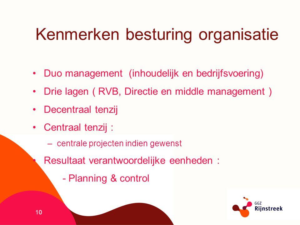 10 Kenmerken besturing organisatie Duo management (inhoudelijk en bedrijfsvoering) Drie lagen ( RVB, Directie en middle management ) Decentraal tenzij