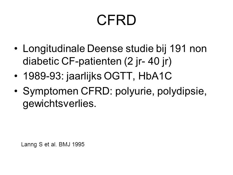 CFRD Longitudinale Deense studie bij 191 non diabetic CF-patienten (2 jr- 40 jr) 1989-93: jaarlijks OGTT, HbA1C Symptomen CFRD: polyurie, polydipsie, gewichtsverlies.