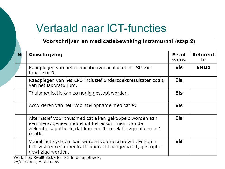 Workshop Kwaliteitskader ICT in de apotheek, 25/03/2008, A. de Roos Vertaald naar ICT-functies Voorschrijven en medicatiebewaking intramuraal (stap 2)