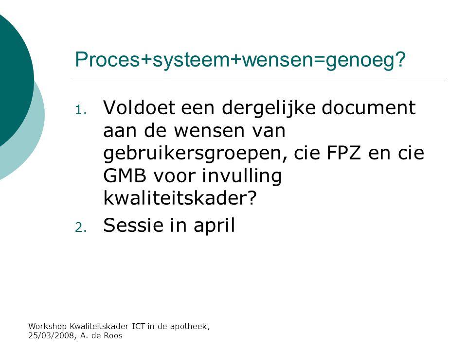 Workshop Kwaliteitskader ICT in de apotheek, 25/03/2008, A. de Roos Proces+systeem+wensen=genoeg? 1. Voldoet een dergelijke document aan de wensen van