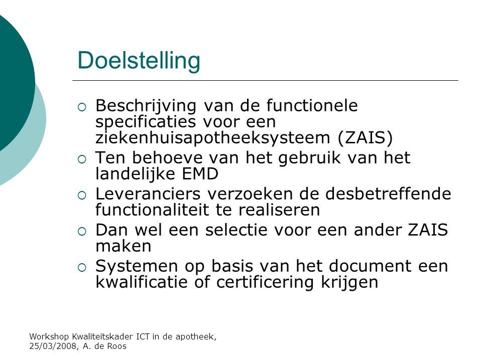 Workshop Kwaliteitskader ICT in de apotheek, 25/03/2008, A. de Roos Doelstelling  Beschrijving van de functionele specificaties voor een ziekenhuisap