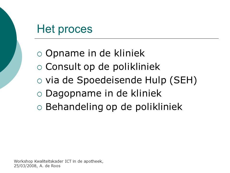 Workshop Kwaliteitskader ICT in de apotheek, 25/03/2008, A. de Roos Het proces  Opname in de kliniek  Consult op de polikliniek  via de Spoedeisend