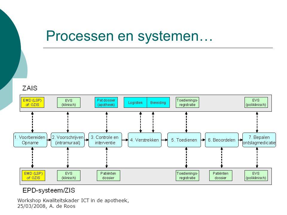 Workshop Kwaliteitskader ICT in de apotheek, 25/03/2008, A.