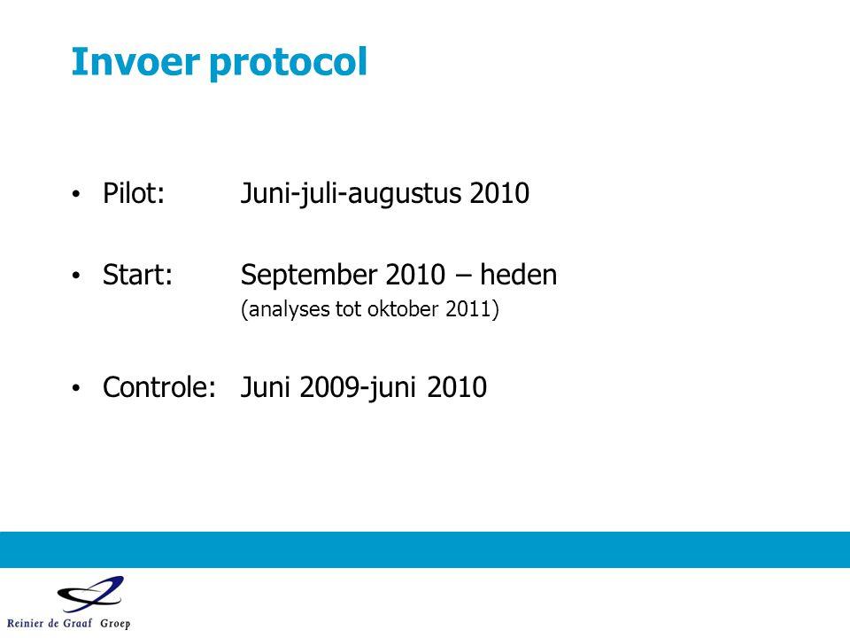 Invoer protocol Pilot:Juni-juli-augustus 2010 Start:September 2010 – heden (analyses tot oktober 2011) Controle:Juni 2009-juni 2010