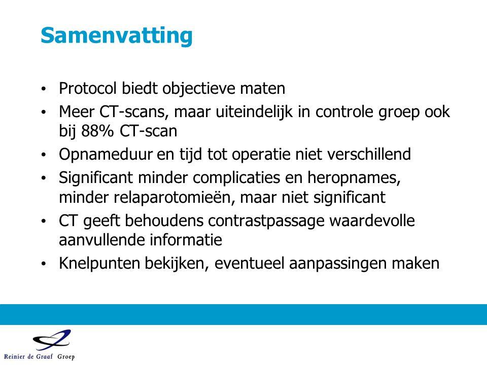 Samenvatting Protocol biedt objectieve maten Meer CT-scans, maar uiteindelijk in controle groep ook bij 88% CT-scan Opnameduur en tijd tot operatie ni