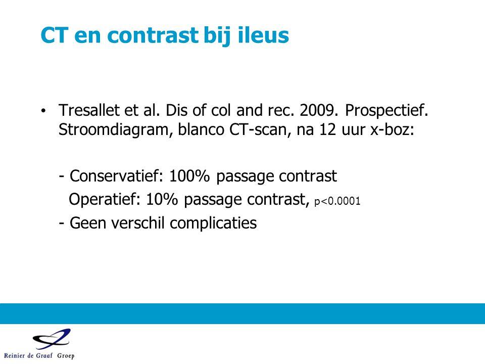 CT en contrast bij ileus Tresallet et al. Dis of col and rec. 2009. Prospectief. Stroomdiagram, blanco CT-scan, na 12 uur x-boz: - Conservatief: 100%