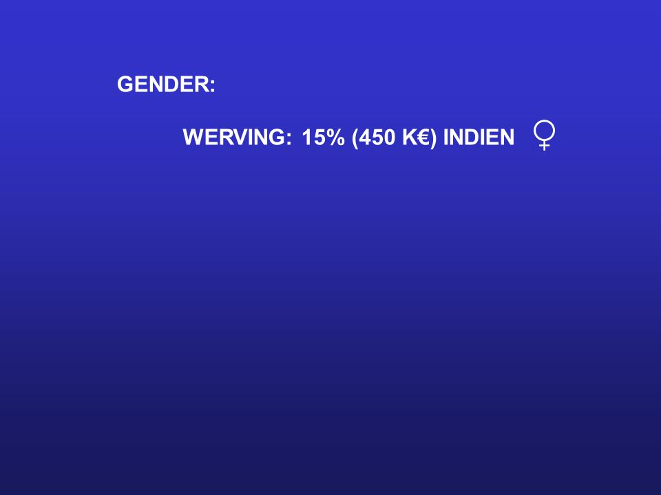GENDER: WERVING: 15% (450 K€) INDIEN +