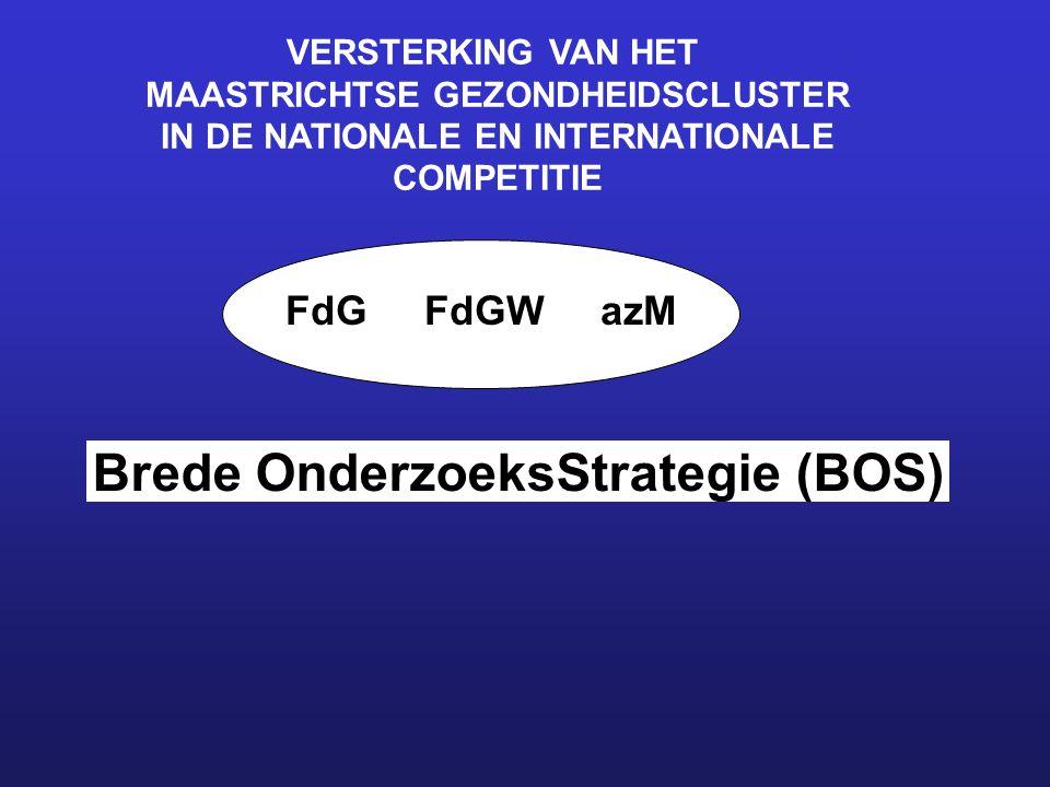 Brede OnderzoeksStrategie (BOS) VERSTERKING VAN HET MAASTRICHTSE GEZONDHEIDSCLUSTER IN DE NATIONALE EN INTERNATIONALE COMPETITIE FdG FdGWazM