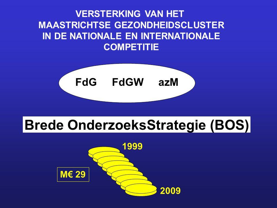 Brede OnderzoeksStrategie (BOS) VERSTERKING VAN HET MAASTRICHTSE GEZONDHEIDSCLUSTER IN DE NATIONALE EN INTERNATIONALE COMPETITIE FdG FdGWazM 1999 2009 M€ 29