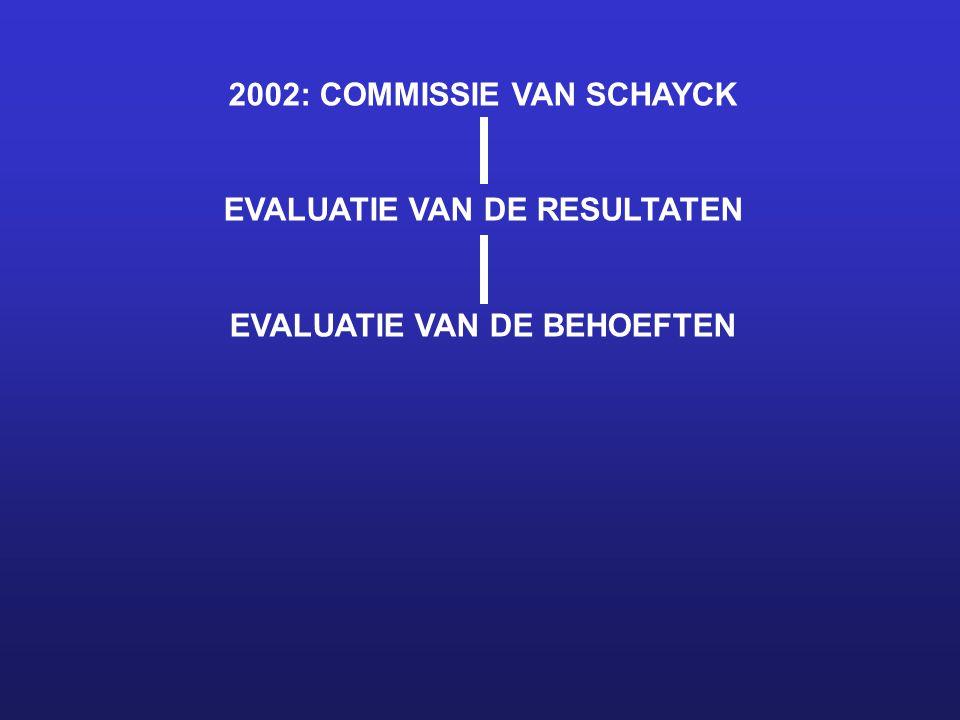 2002: COMMISSIE VAN SCHAYCK EVALUATIE VAN DE RESULTATEN EVALUATIE VAN DE BEHOEFTEN