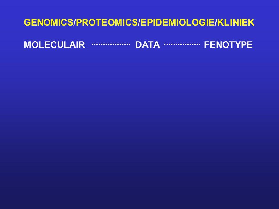 GENOMICS/PROTEOMICS/EPIDEMIOLOGIE/KLINIEK MOLECULAIRDATA FENOTYPE