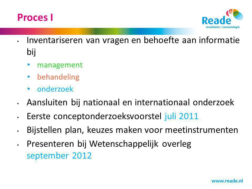 Proces I Inventariseren van vragen en behoefte aan informatie bij management behandeling onderzoek Aansluiten bij nationaal en internationaal onderzoe