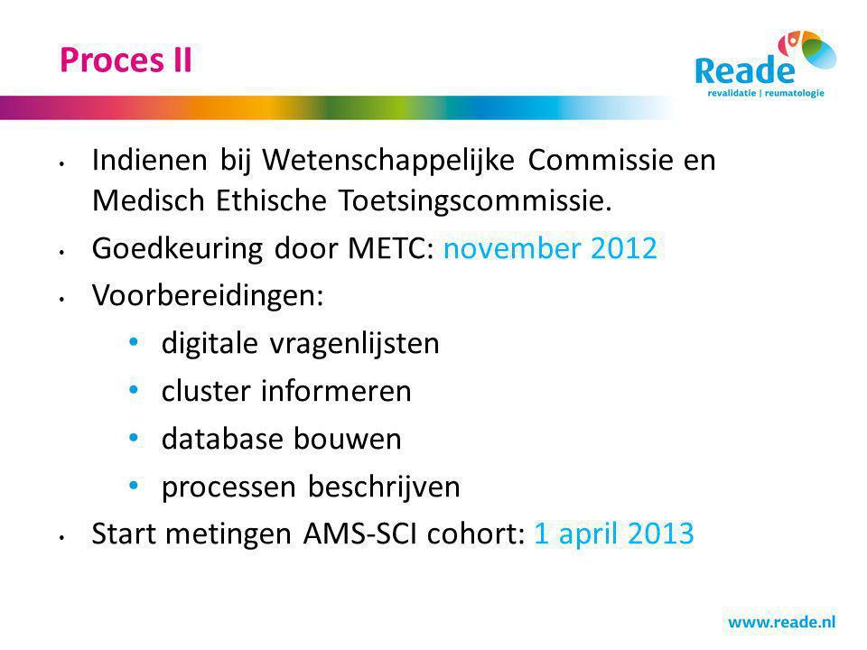 Proces II Indienen bij Wetenschappelijke Commissie en Medisch Ethische Toetsingscommissie. Goedkeuring door METC: november 2012 Voorbereidingen: digit