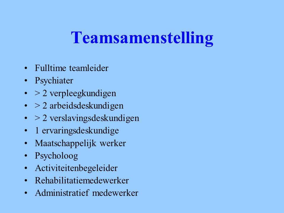 Teamsamenstelling Fulltime teamleider Psychiater > 2 verpleegkundigen > 2 arbeidsdeskundigen > 2 verslavingsdeskundigen 1 ervaringsdeskundige Maatscha