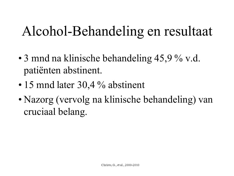 Alcohol-Behandeling en resultaat 3 mnd na klinische behandeling 45,9 % v.d. patiënten abstinent. 15 mnd later 30,4 % abstinent Nazorg (vervolg na klin