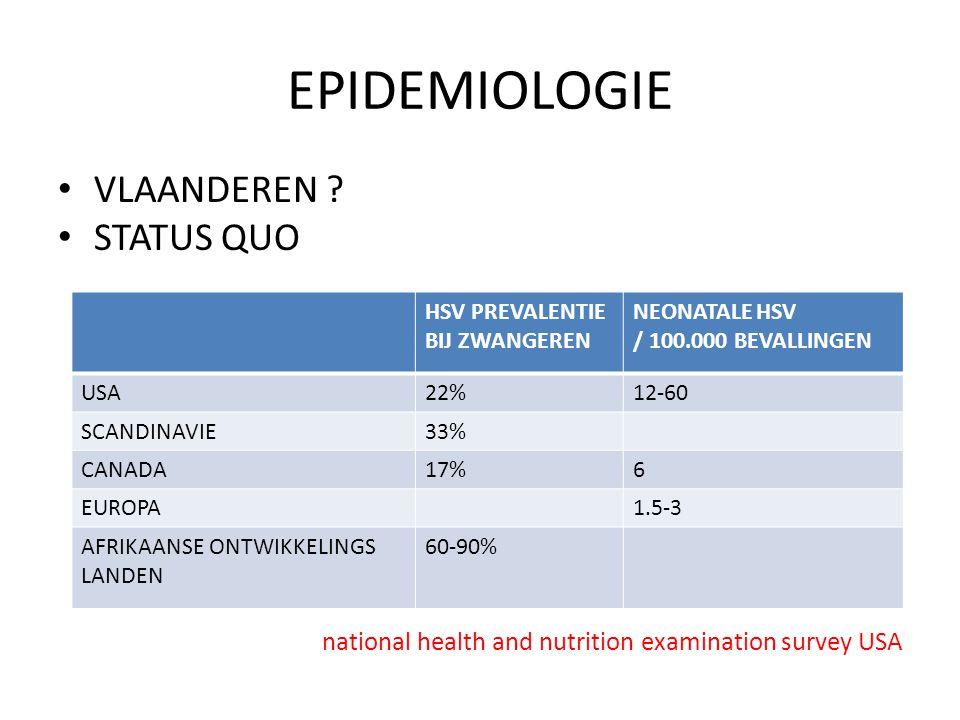 EPIDEMIOLOGIE VLAANDEREN ? STATUS QUO national health and nutrition examination survey USA HSV PREVALENTIE BIJ ZWANGEREN NEONATALE HSV / 100.000 BEVAL