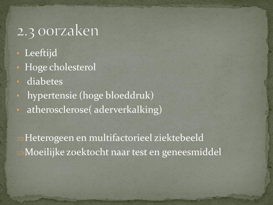 Leeftijd Hoge cholesterol diabetes hypertensie (hoge bloeddruk) atherosclerose( aderverkalking)  Heterogeen en multifactorieel ziektebeeld  Moeilijk