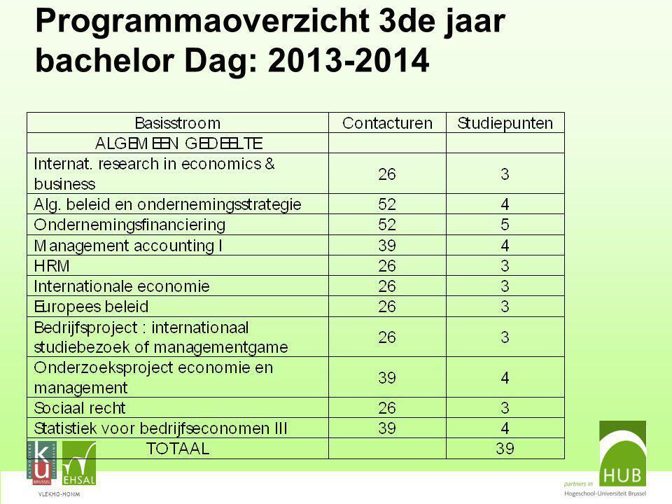 VLEKHO-HONIM Programmaoverzicht 3de jaar bachelor Dag: 2013-2014