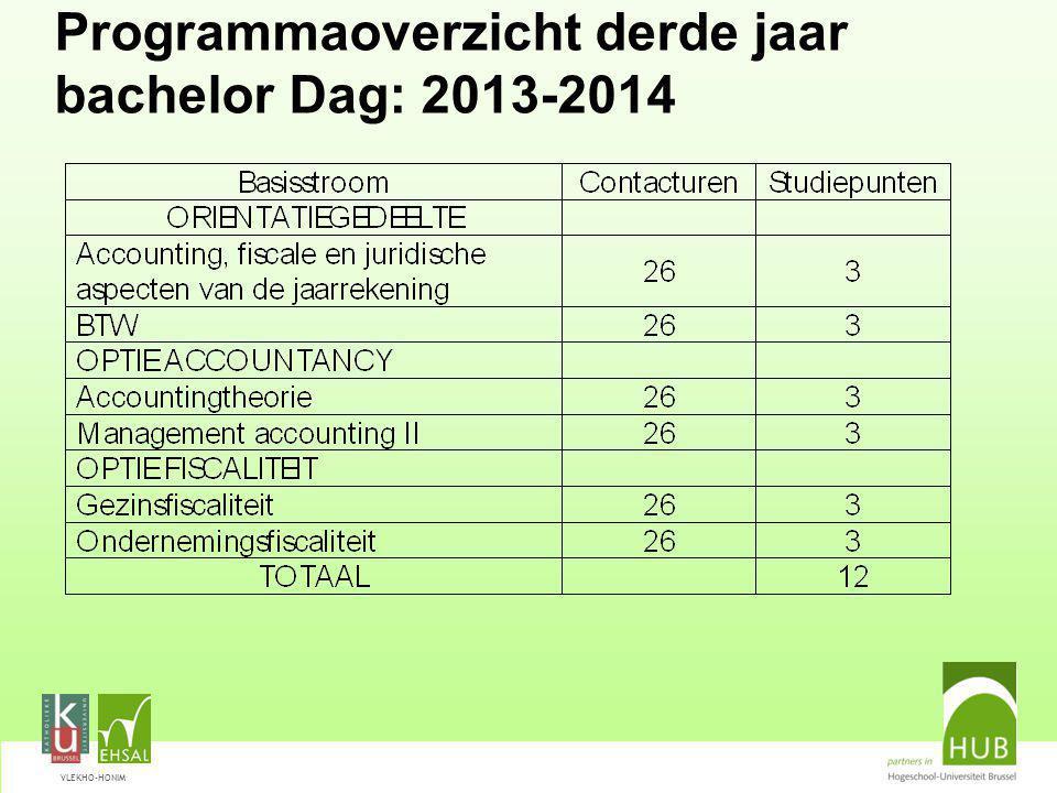 VLEKHO-HONIM Programmaoverzicht derde jaar bachelor Dag: 2013-2014