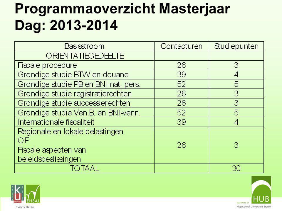 VLEKHO-HONIM Programmaoverzicht Masterjaar Dag: 2013-2014