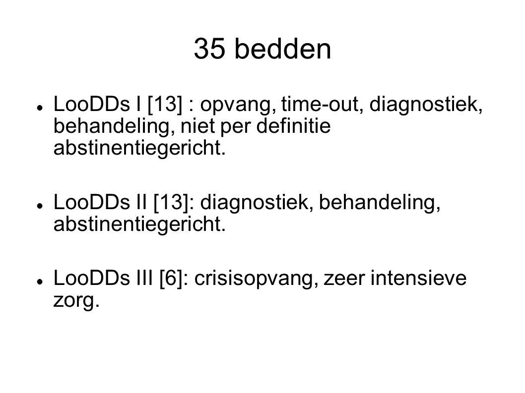 35 bedden LooDDs I [13] : opvang, time-out, diagnostiek, behandeling, niet per definitie abstinentiegericht. LooDDs II [13]: diagnostiek, behandeling,