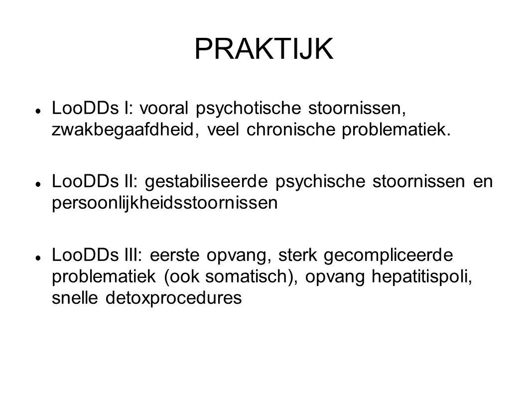 PRAKTIJK LooDDs I: vooral psychotische stoornissen, zwakbegaafdheid, veel chronische problematiek. LooDDs II: gestabiliseerde psychische stoornissen e