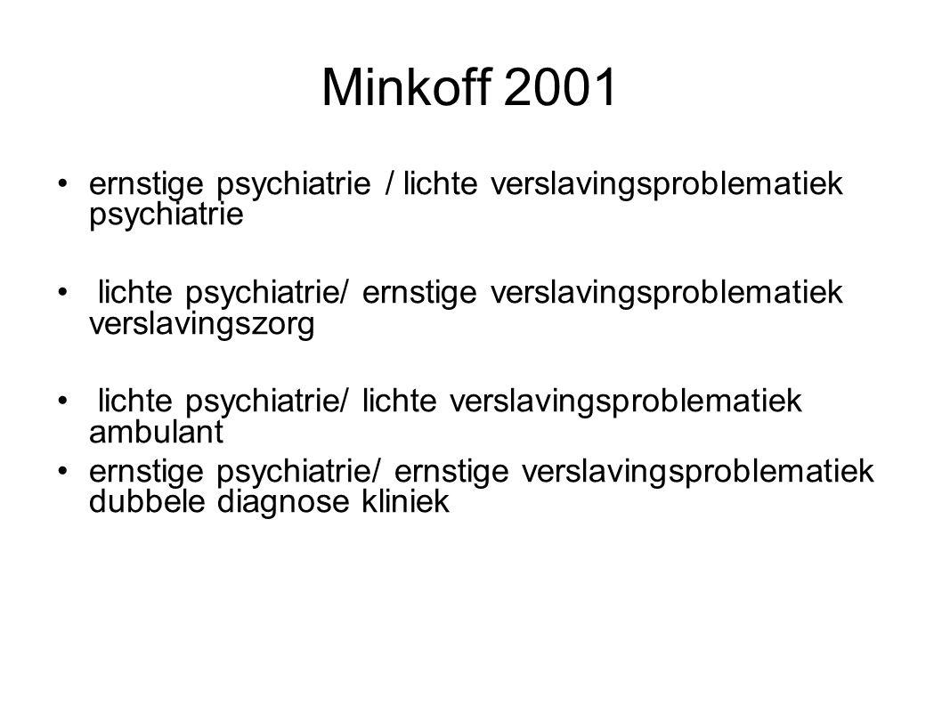 Minkoff 2001 ernstige psychiatrie / lichte verslavingsproblematiek psychiatrie lichte psychiatrie/ ernstige verslavingsproblematiek verslavingszorg lichte psychiatrie/ lichte verslavingsproblematiek ambulant ernstige psychiatrie/ ernstige verslavingsproblematiek dubbele diagnose kliniek