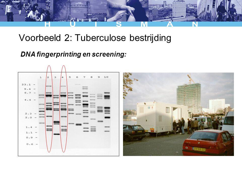 Voorbeeld 2: Tuberculose bestrijding DNA fingerprinting en screening: