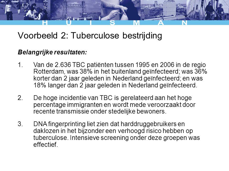 Belangrijke resultaten: 1.Van de 2.636 TBC patiënten tussen 1995 en 2006 in de regio Rotterdam, was 38% in het buitenland geïnfecteerd; was 36% korter dan 2 jaar geleden in Nederland geïnfecteerd; en was 18% langer dan 2 jaar geleden in Nederland geïnfecteerd.