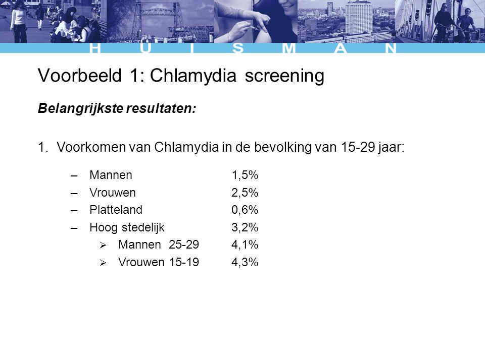 Voorbeeld 1: Chlamydia screening Belangrijkste resultaten: 1. Voorkomen van Chlamydia in de bevolking van 15-29 jaar: –Mannen 1,5% –Vrouwen 2,5% –Plat