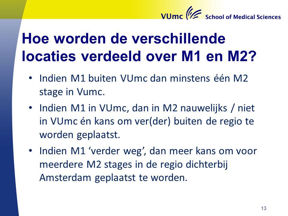 Hoe worden de verschillende locaties verdeeld over M1 en M2.