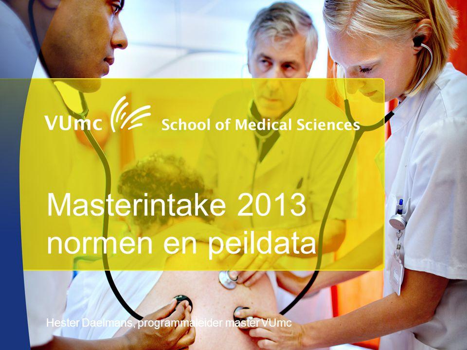 Masterintake 2013 normen en peildata Hester Daelmans, programmaleider master VUmc