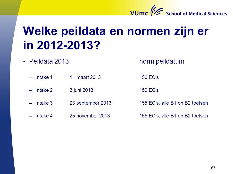Welke peildata en normen zijn er in 2012-2013.
