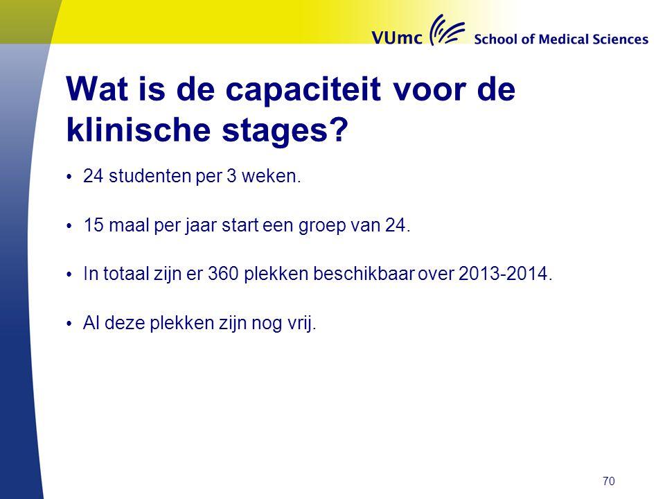 Wat is de capaciteit voor de klinische stages.24 studenten per 3 weken.