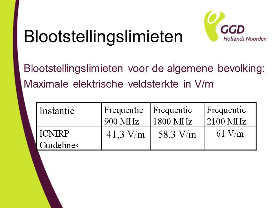 Blootstellingslimieten Blootstellingslimieten voor de algemene bevolking: Maximale elektrische veldsterkte in V/m