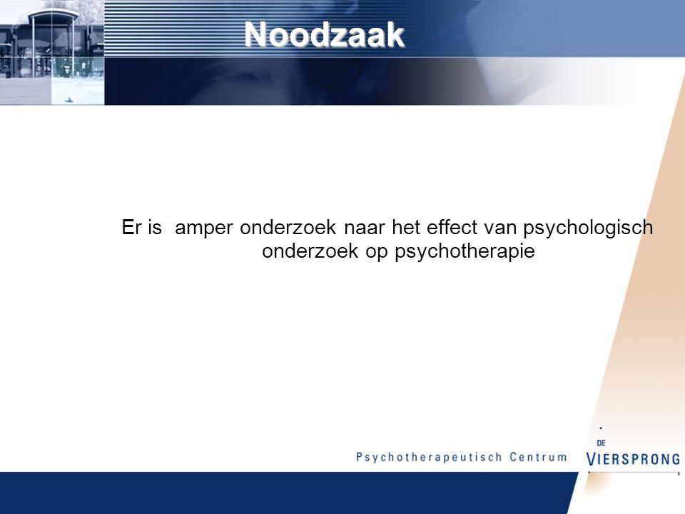 Noodzaak Noodzaak Er is amper onderzoek naar het effect van psychologisch onderzoek op psychotherapie