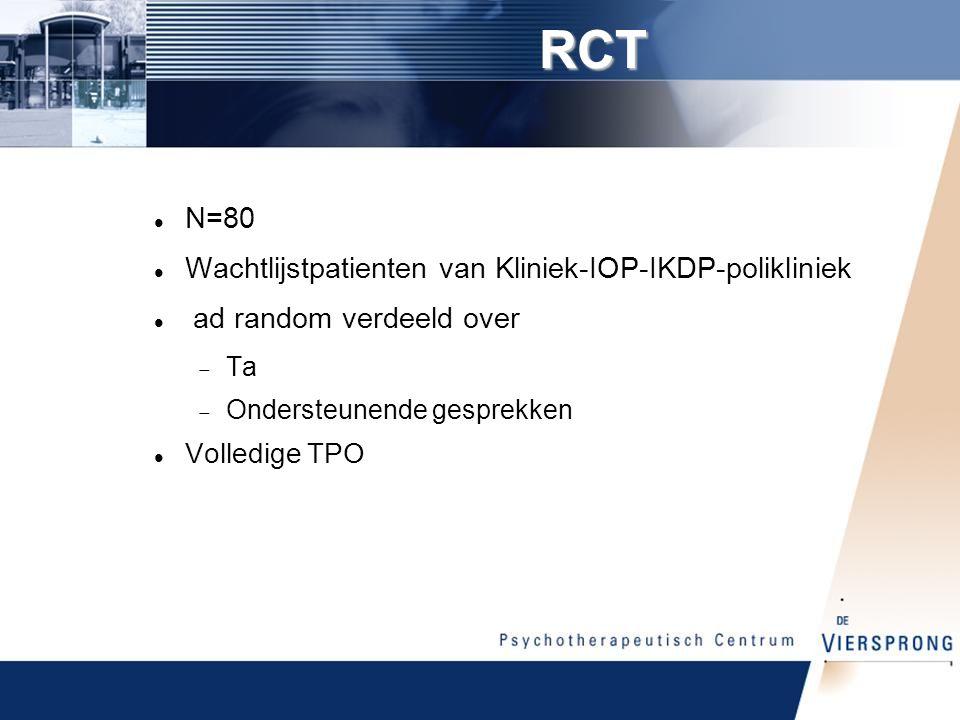 RCT N=80 Wachtlijstpatienten van Kliniek-IOP-IKDP-polikliniek ad random verdeeld over  Ta  Ondersteunende gesprekken Volledige TPO