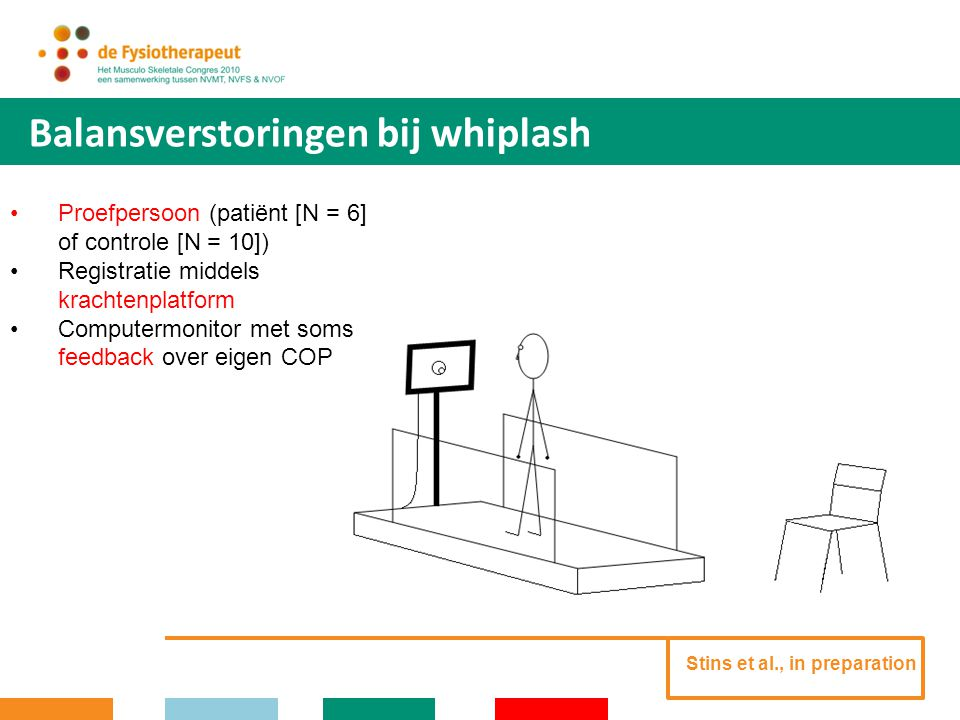 Balansverstoringen bij whiplash Stins et al., in preparation Proefpersoon (patiënt [N = 6] of controle [N = 10]) Registratie middels krachtenplatform Computermonitor met soms feedback over eigen COP